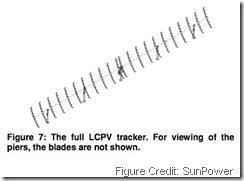 SPWRAFigure7Alpha-2 LCPVsystem