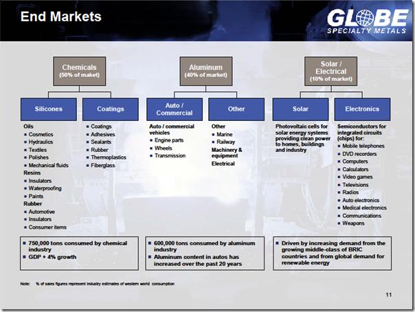 GlobeGSMInvestorMay2011slide11