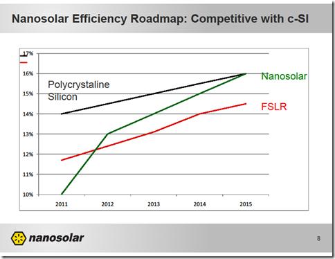 NanosolarTFSDec11slide8